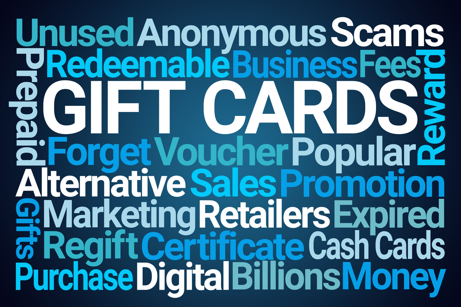 Gift Card Scams that Target Seniors - Blue Background with random words in lighter blue and white  that says things like Gift Cards, Scams, Expired, Purchase Digital